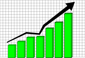 Real Estate Outsourcing & ROI
