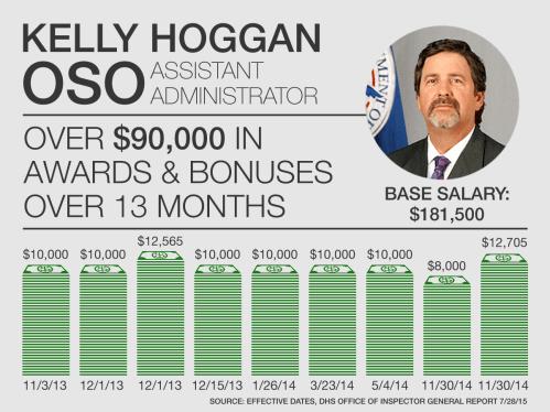 Kelly Hogan Bonuses