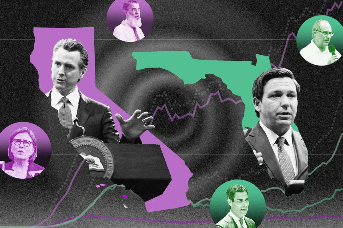 A collage in purple and green hues shows the states of California and Florida, with photos of the governors of the two states.