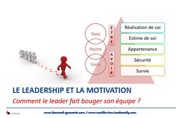 Couverture article leadership et motivation