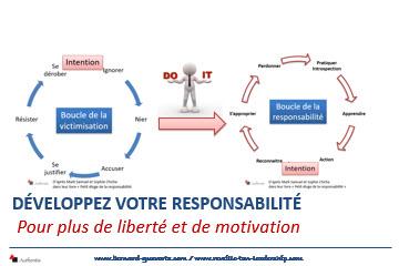 Image de couverture article sur la responsabilité