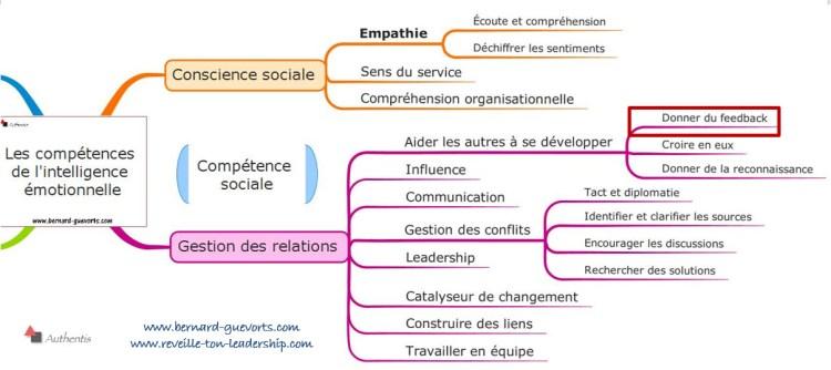 Les compétences de la gestion des relations