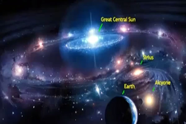 Celestial Mechanics of 2012