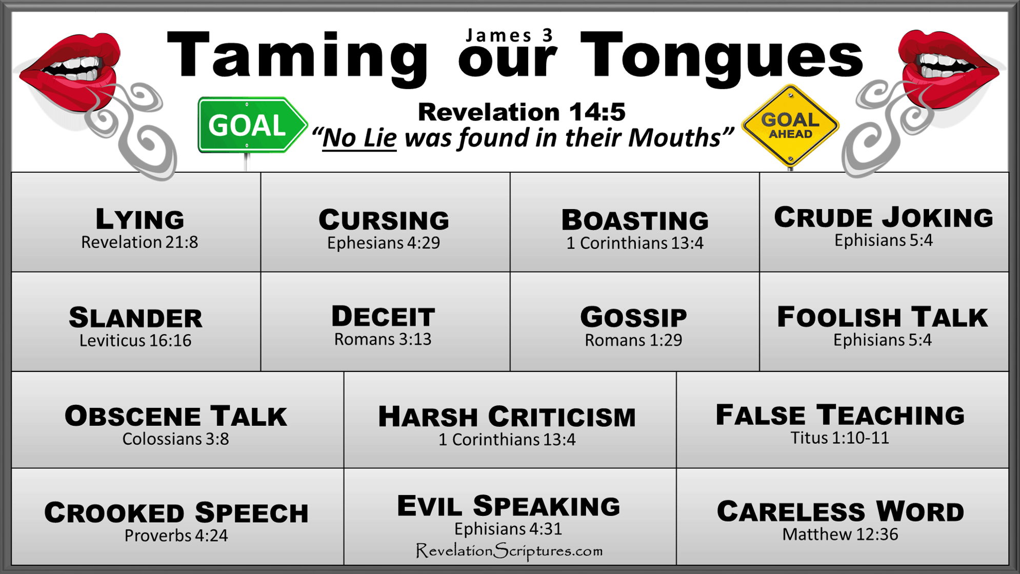 Taming Our Tongues Book Of Revelation