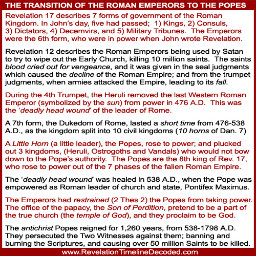 Revelation transition from Roman Emperors to the Popes of Rome part 2
