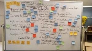 Tableaux de post-it sur des pistes d'action pour le revenu de base pendant l'assemblée de convergence de l'utopie réaliste à la politique publique.
