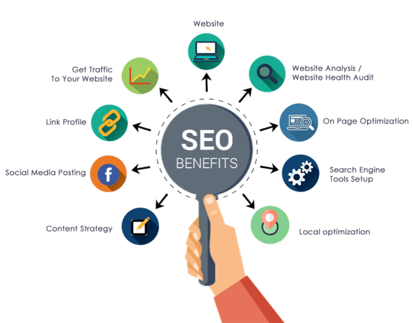 Boston SEO Services | Best SEO Company Boston, MA