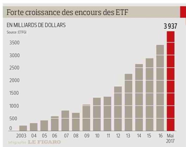 Croissance_ETF.jpg