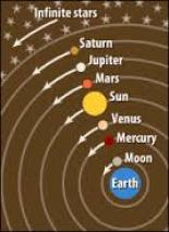Planets after death
