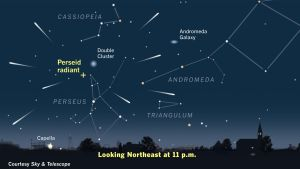 perseid-meteor-shower-2016-skyandtelescope-chart
