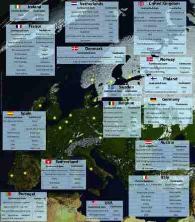 Entreprises partcipantes à GAIA à travers l'Europe