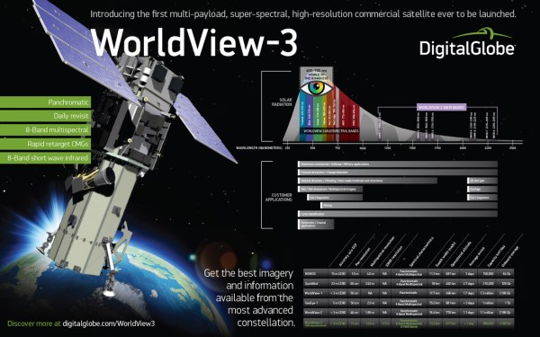 worldview3