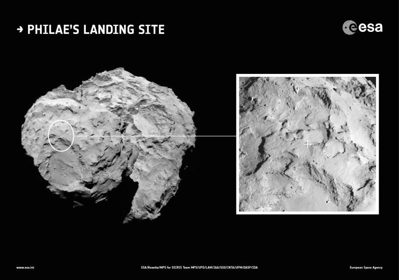 Image montrant l'emplacement du site d'atterrissage primaire pour le lander Philae de Rosetta, avec une vue proche en vignette. L'image de vignette a été prise par la caméra OSIRIS de Rosetta le 20 août 2014 d'une distance d'environ 67 kilomètres. L'échelle d'image est de 1,2 mètres/pixel. L'image de fond a été prise le 16 août d'une distance d'environ 100 kilomètres.  (Credits: ESA/Rosetta/MPS for OSIRIS Team MPS/UPD/LAM/IAA/SSO/INTA/UPM/DASP/IDA)