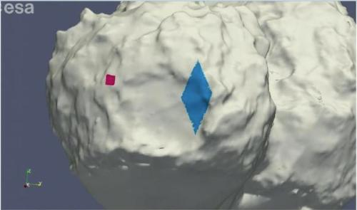 Le point rose correspond au 1er atterrissage de Philae, le losange bleu est où il se trouve probablement (source ESA TV)