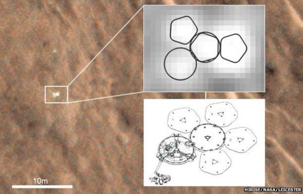 Prise de vue couleur montrant la localisation de Beagle-2 à la surface de Mars. Crédit : HIRISE/NASA/Leicester