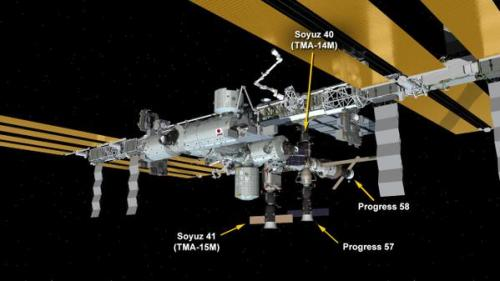 Configuration de l'ISS après le docking du Progress 58 (source NASA)