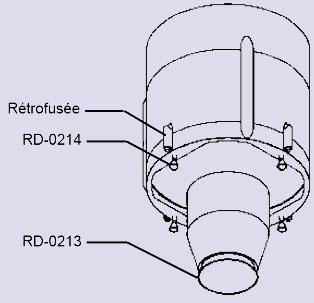 Schéma de pricnipe du 3e étage Proton (source www.kosmonavtika.com)