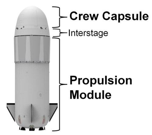 Schéma préliminaire du prototype du véhicule New Shepard de Blue Origin pour des vols suborbitaux (source Space.com)