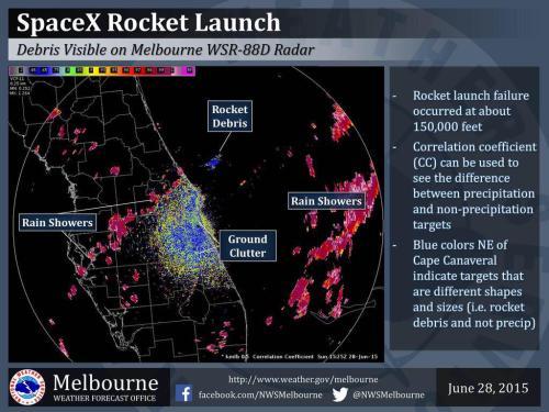 Image radar du panache de débris et de fumée après l'explosion de la Falcon 9 en Floride (source twitter)