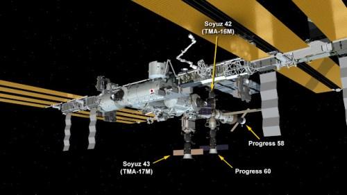 La configuration de l'ISS après l'arrivée du Soyouz TMA-17M le 22/07/2015 (source NASA TV)