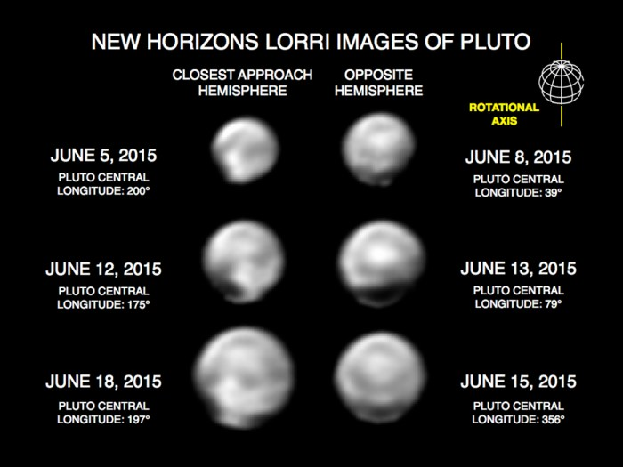 Image de Pluton par new Horizons en juin 2015 à plus de 50000 km de la planète (Crédit image: NASA / Johns Hopkins University Applied Physics Laboratory / Southwest Research Institute)