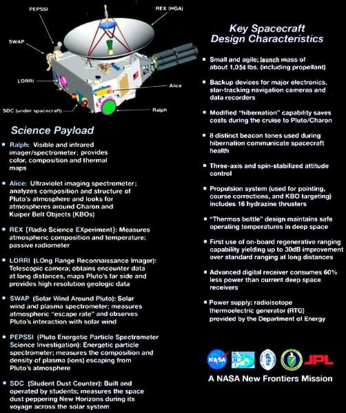 New Horizons : caractéristiques principales (© NASA / JPL)