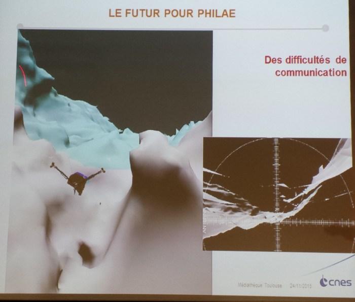 Visulation de l'emplacement de Philae sur 67P et à droite, le champ de vue de son antenne (source P. Gaudon - CNES)