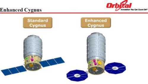 Comparaison d'un cargo Cygnus standard du modèle amélioré (source Orbital)