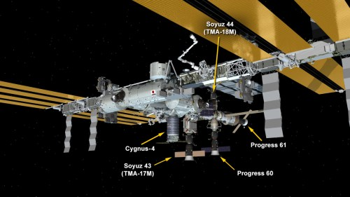 9 décembre 2015: la configuration de la Station Spatiale Internationale. (Sens horaire à partir du haut) Le Soyouz TMA-18M est amarré au module Poisk. Le Progress 61 est amarré au module de service Zvezda. Le Progress 60 est amarré au Pirs. Le vaisseau spatial Soyouz TMA-17M est amarré au module Rassvet. Le cargo Cygnus-4 est amarré au module Unity. (source NASA)