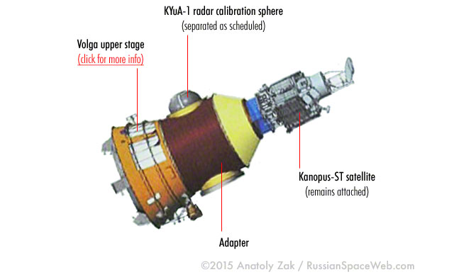 L'étage supérieur Volga et ses charges utiles Kanopus-ST et KYuA-1 (source Anatoly Zak / Russianspaceweb)