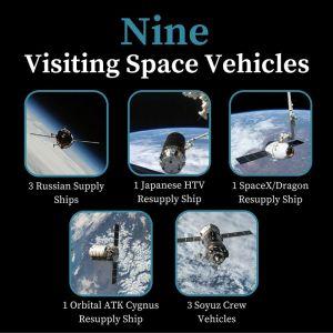 """9 vaisseaux ont rendu visite à l'ISS pendant """"YearInSpace"""" (credit NASA)"""