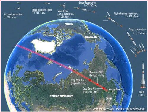 Profil de vol du premier lancement depuis Vostochny (source Russianspaceweb)