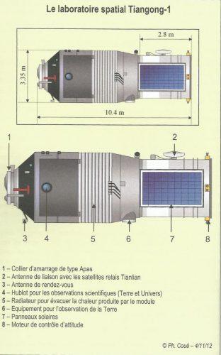 Le laboratoire spatial chinois Tiangong 1 (©Ph. Coué)