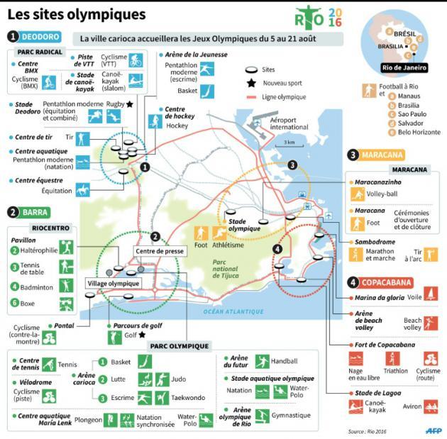 Les sites olympiques des JO de Rio 2016 (credit AFP)