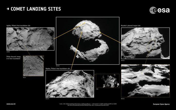 Les sites d'atterrissage sur la comète 67P : Agilka, le premier point d'atterrissage de Philae (en haut à gauche), Abydos, le site d'atterrissage final de Philae (en bas) et le lieu d'atterrissage visé pour Rosetta à droite (©CIVA: ESA/Rosetta/Philae/CIVA; NAVCAM: ESA/Rosetta/NAVCAM – CC BY-SA IGO 3.0; OSIRIS: ESA/Rosetta/MPS for OSIRIS Team MPS/UPD/LAM/IAA/SSO/INTA/UPM/DASP/IDA; ROLIS: ESA/Rosetta/Philae/ROLIS/DLR)