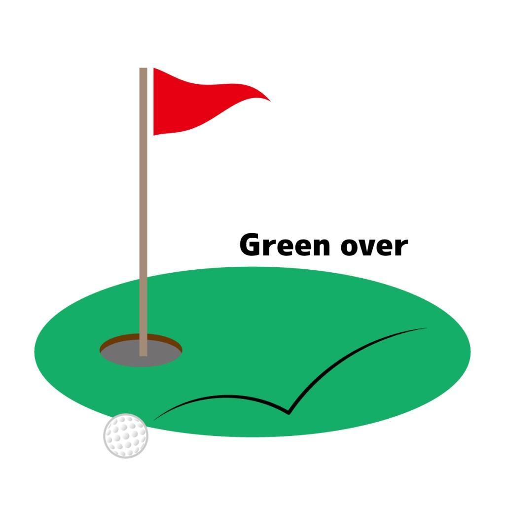 ゴルフのミスショット