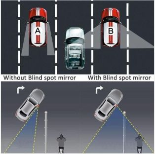 19. Blind Spot Mirror - Souq.com under 50 SAR