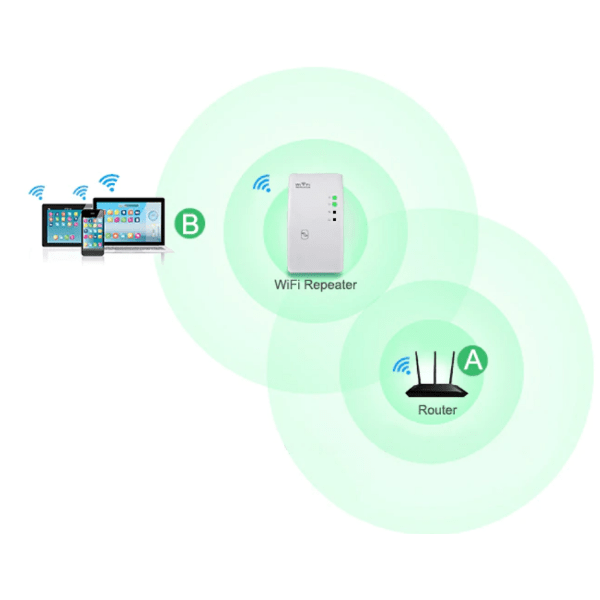 24. Wireless WIFI Repeater Extender 300Mbps-Best to buy things on aliexpress best sellers