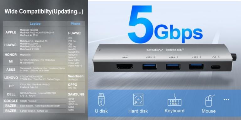 C1. OTG USB Hub-aliexpress top selling products