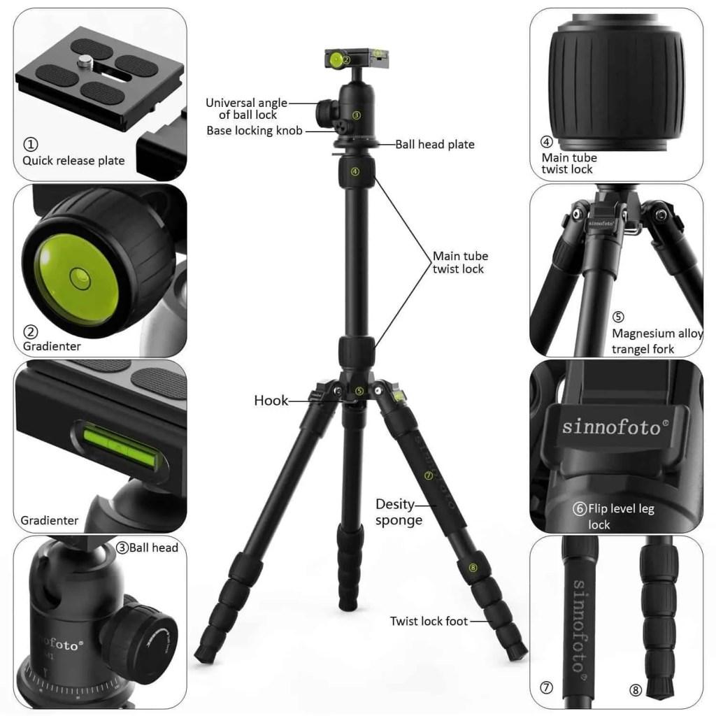 Sinnofoto M2522 Features