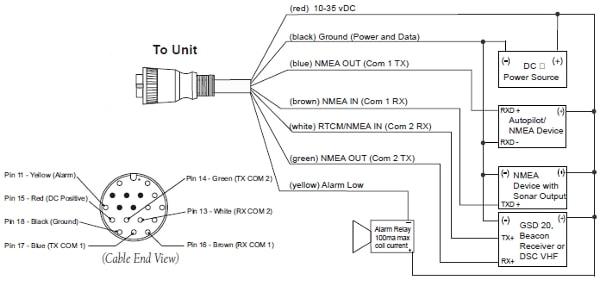 diagram garmin 2006c wiring diagram full version hd quality