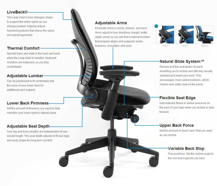 Steelcase Amia Vs Steelcase Leap Chair Reviewnetwork Com