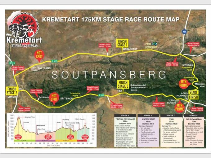 26th PPC Kremetart Race is here   Review This is the PPC Kremetart Race 175km stage race route map