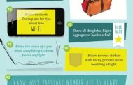 50 Things a Traveler should Know