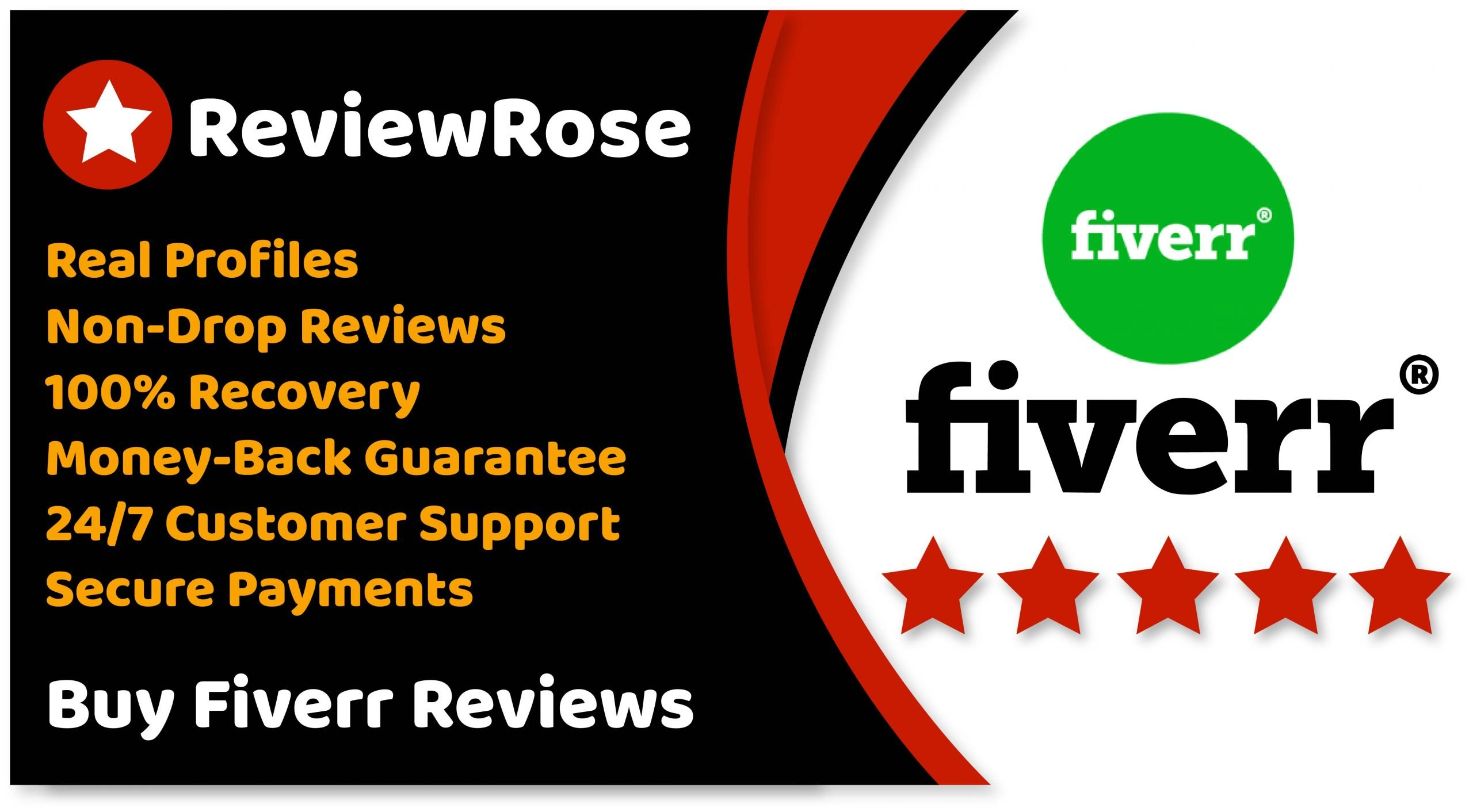 Buy Fiverr Reviews