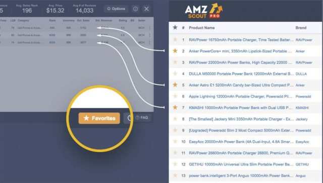 Viral Launch vs AMZ Metrics
