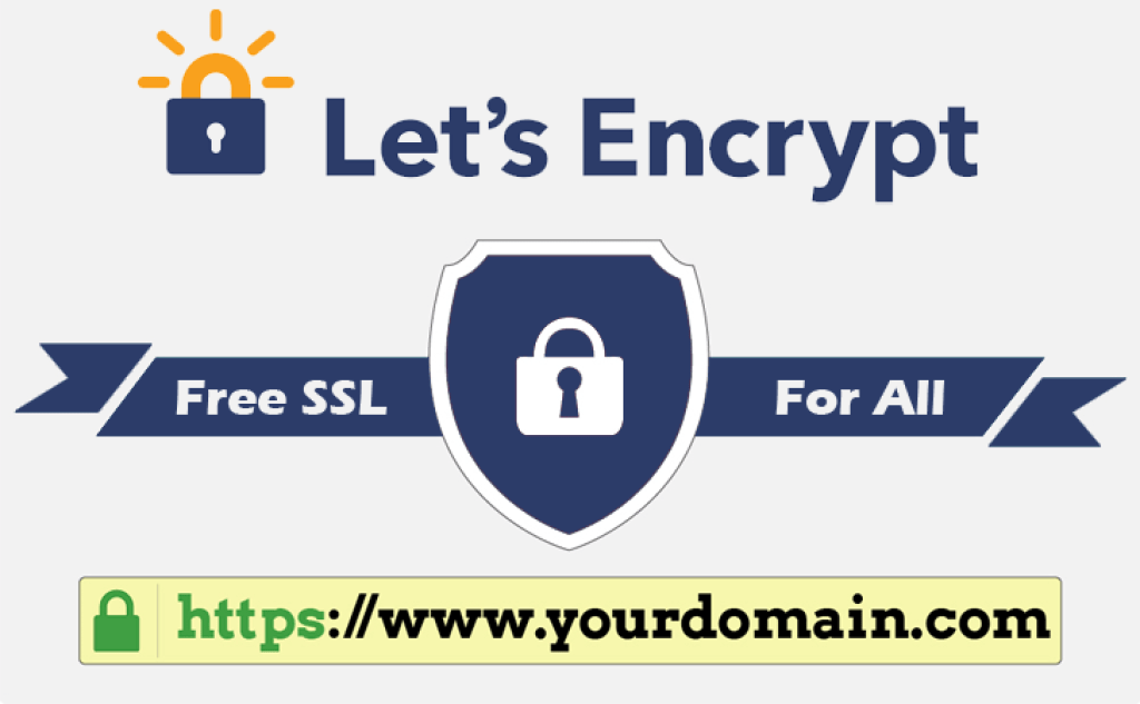Top 10 Best Hosting Companies With Free SSL
