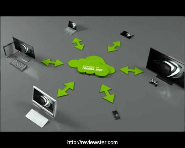 cloud gaming sites
