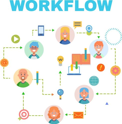 workflow-felixible-llc