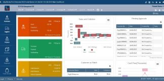 alignBooks, Cloud , GST Ready